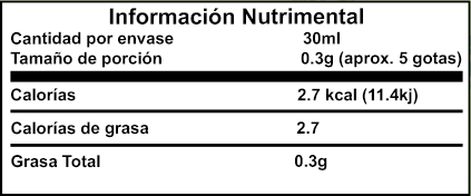 TABLA NUTRIMENTAL ACEITE DE OREGANO